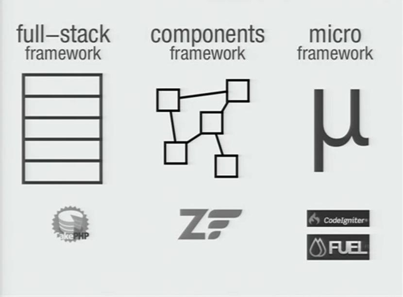 frameworksphp